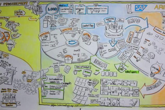 visualisieren lernen beispiele wandbild unterricht